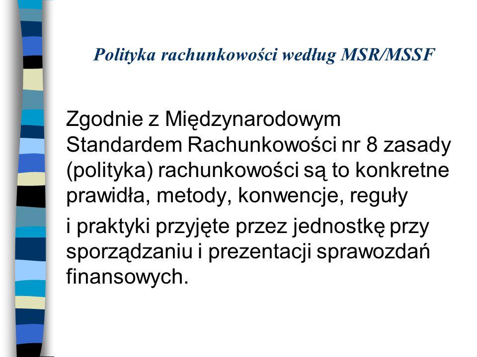 Polityka rachunkowości według MSR/MSSF