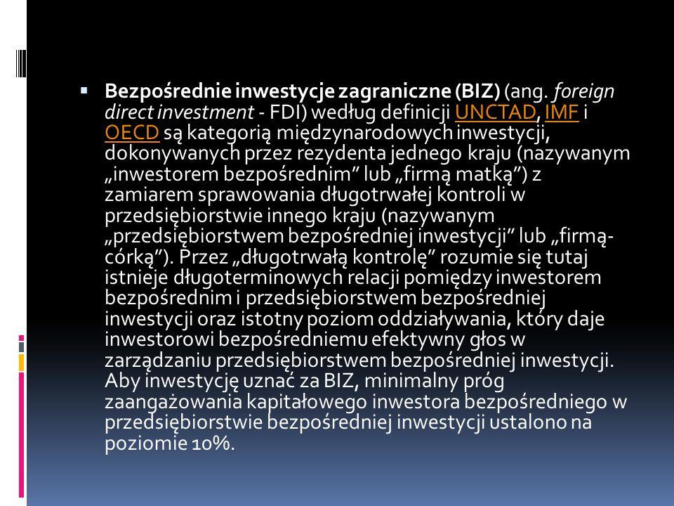 Bezpośrednie inwestycje zagraniczne (BIZ) (ang