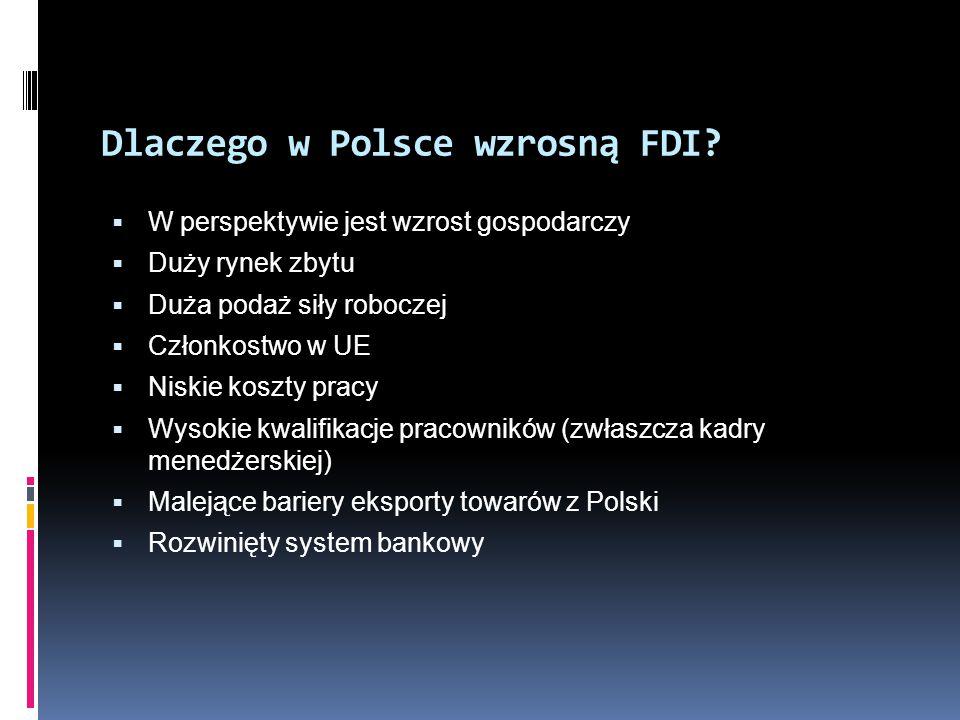 Dlaczego w Polsce wzrosną FDI