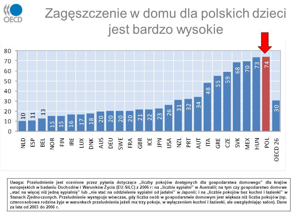 Zagęszczenie w domu dla polskich dzieci jest bardzo wysokie