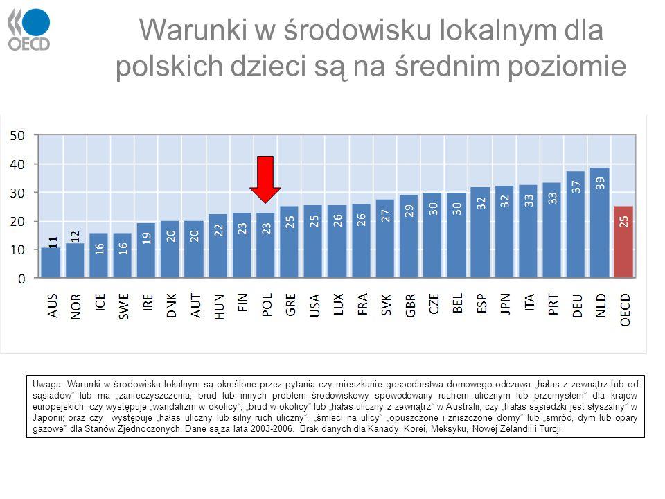 Warunki w środowisku lokalnym dla polskich dzieci są na średnim poziomie
