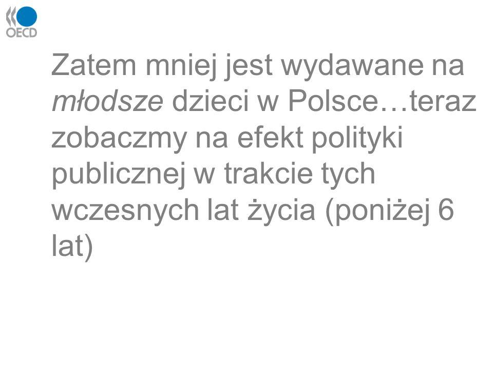 Zatem mniej jest wydawane na młodsze dzieci w Polsce…teraz zobaczmy na efekt polityki publicznej w trakcie tych wczesnych lat życia (poniżej 6 lat)