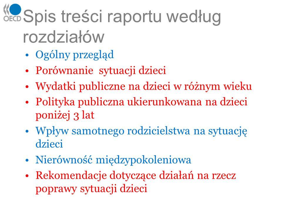 Spis treści raportu według rozdziałów