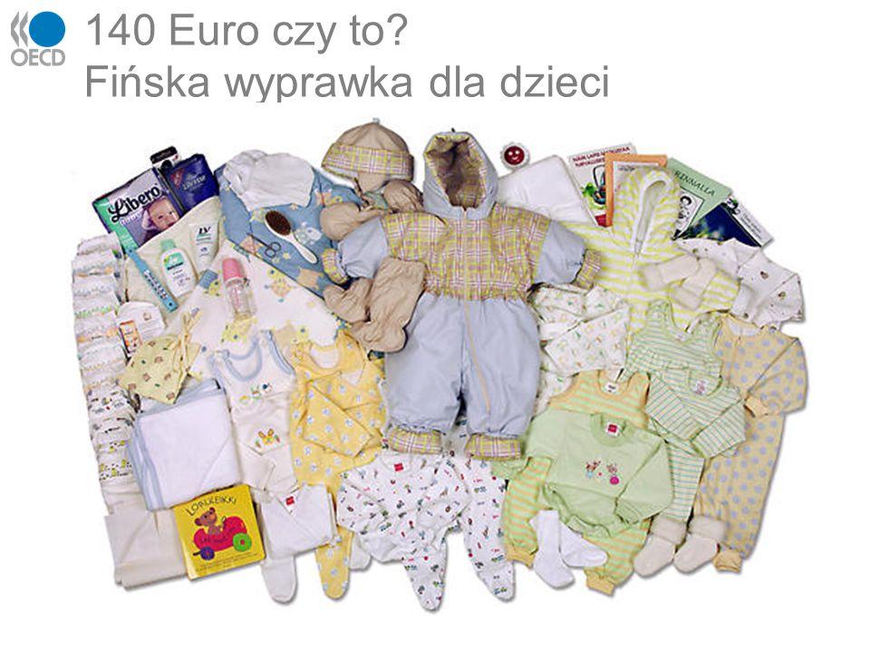 140 Euro czy to Fińska wyprawka dla dzieci