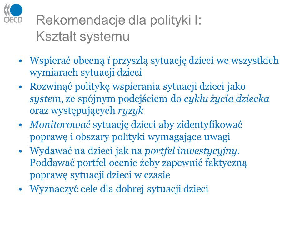 Rekomendacje dla polityki I: Kształt systemu