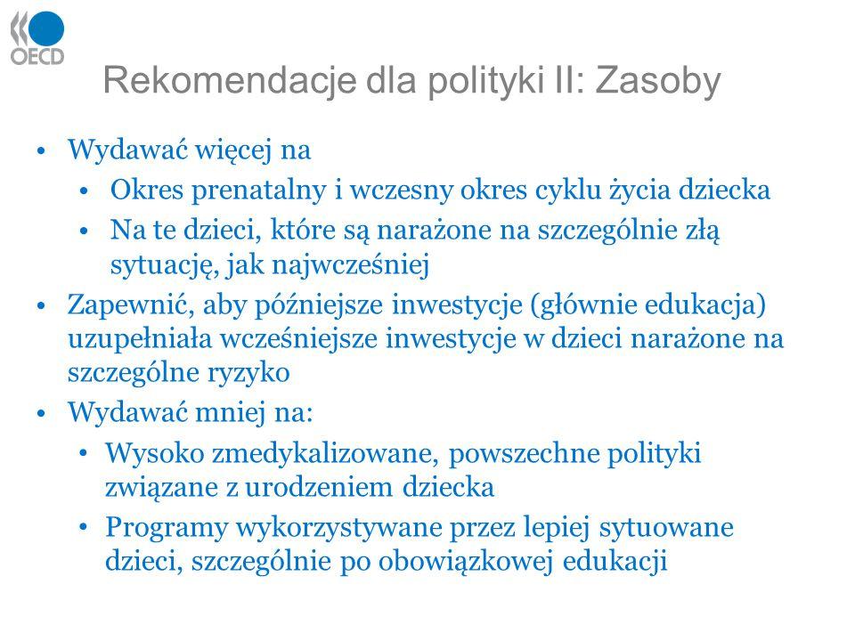 Rekomendacje dla polityki II: Zasoby