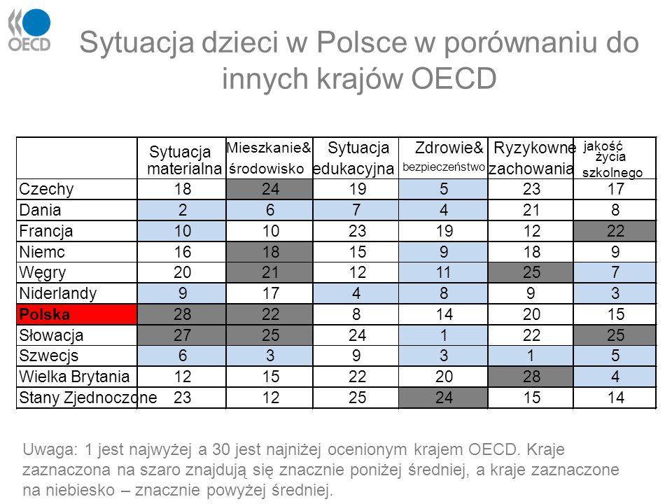 Sytuacja dzieci w Polsce w porównaniu do innych krajów OECD