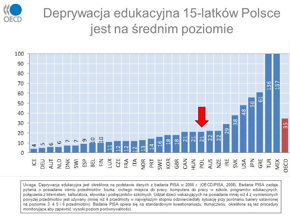 Deprywacja edukacyjna 15-latków Polsce jest na średnim poziomie