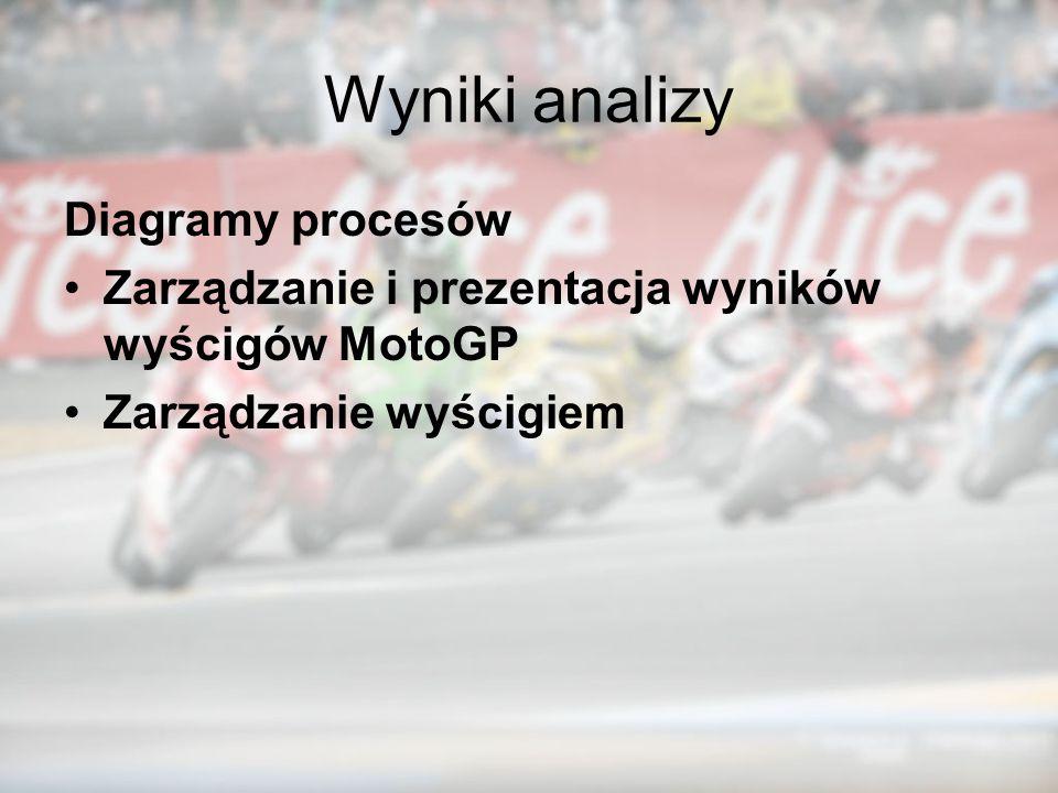 Wyniki analizy Diagramy procesów