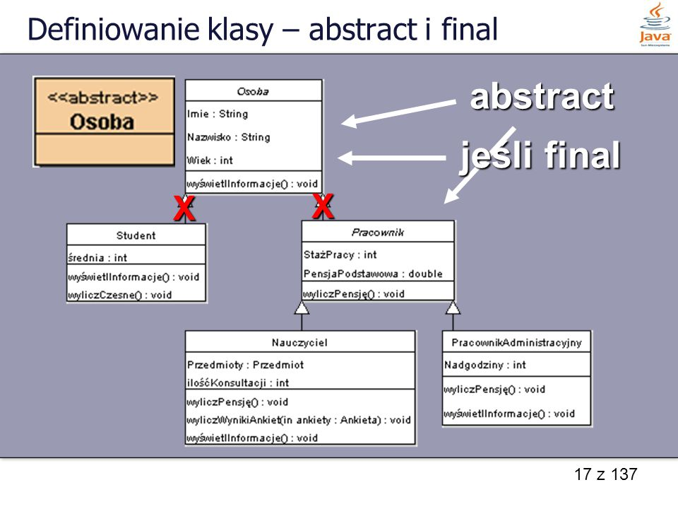 Definiowanie klasy – abstract i final