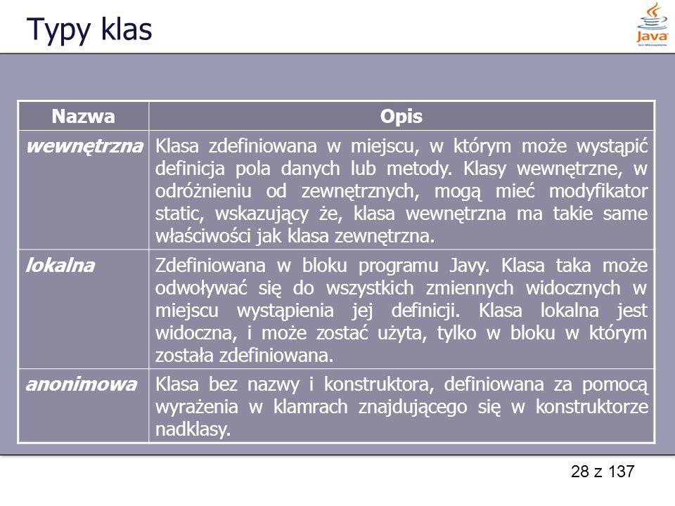 Typy klas Nazwa Opis wewnętrzna
