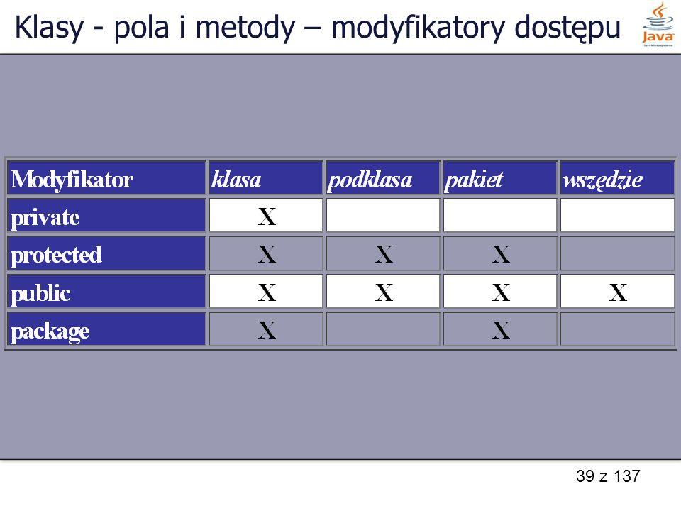 Klasy - pola i metody – modyfikatory dostępu