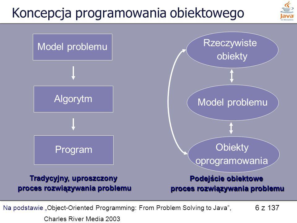 Koncepcja programowania obiektowego