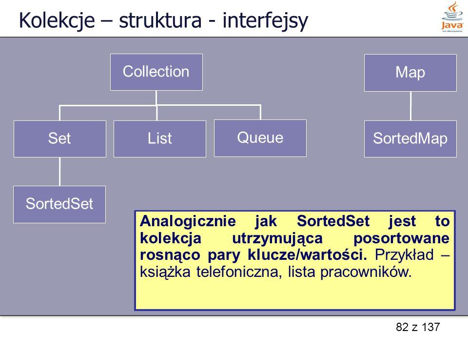 Kolekcje – struktura - interfejsy