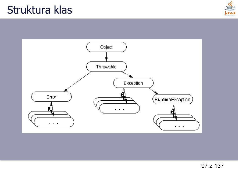 Struktura klas