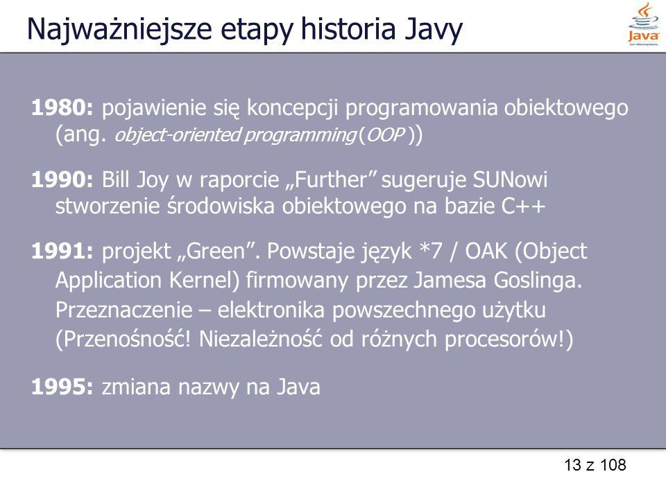 Najważniejsze etapy historia Javy