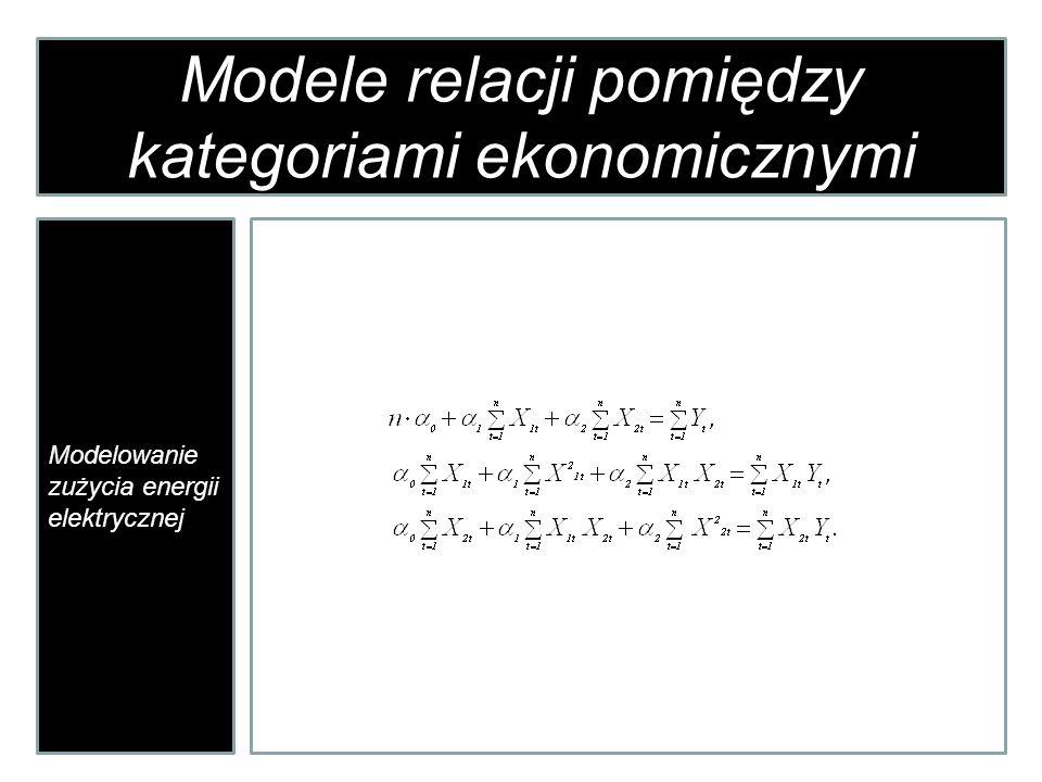 Modele relacji pomiędzy kategoriami ekonomicznymi