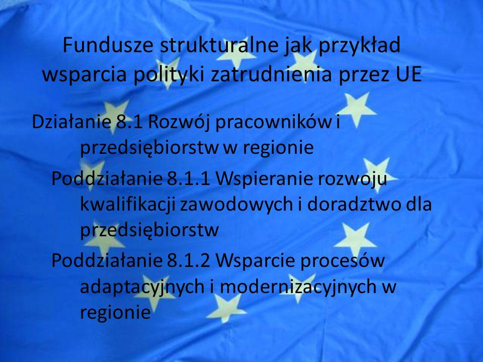 Fundusze strukturalne jak przykład wsparcia polityki zatrudnienia przez UE
