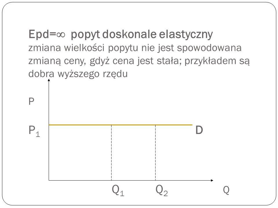 Epd= popyt doskonale elastyczny zmiana wielkości popytu nie jest spowodowana zmianą ceny, gdyż cena jest stała; przykładem są dobra wyższego rzędu P P1 D Q1 Q2 Q