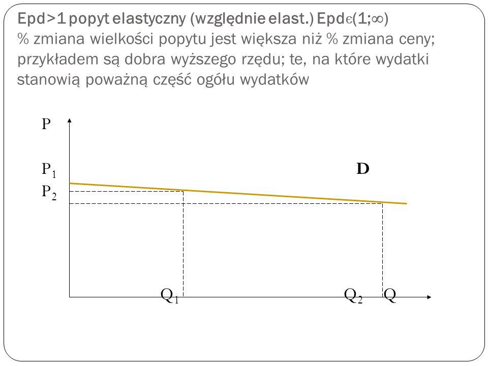 Epd>1 popyt elastyczny (względnie elast
