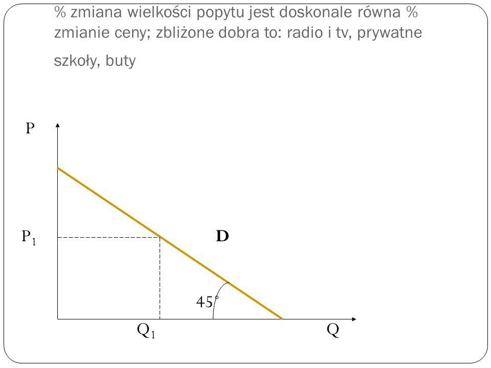 Epd=1 popyt wzorcowy % zmiana wielkości popytu jest doskonale równa % zmianie ceny; zbliżone dobra to: radio i tv, prywatne szkoły, buty