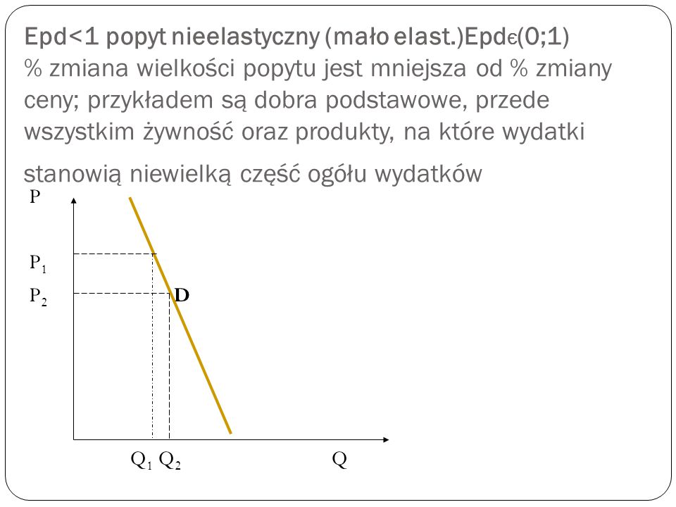 Epd<1 popyt nieelastyczny (mało elast