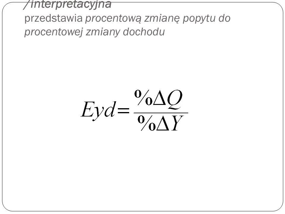 Metoda współczynnikowa /interpretacyjna przedstawia procentową zmianę popytu do procentowej zmiany dochodu