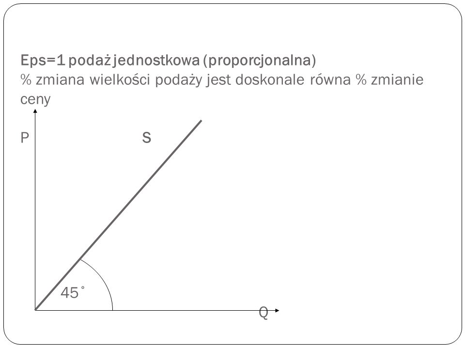 Eps=1 podaż jednostkowa (proporcjonalna) % zmiana wielkości podaży jest doskonale równa % zmianie ceny P S 45˚ Q