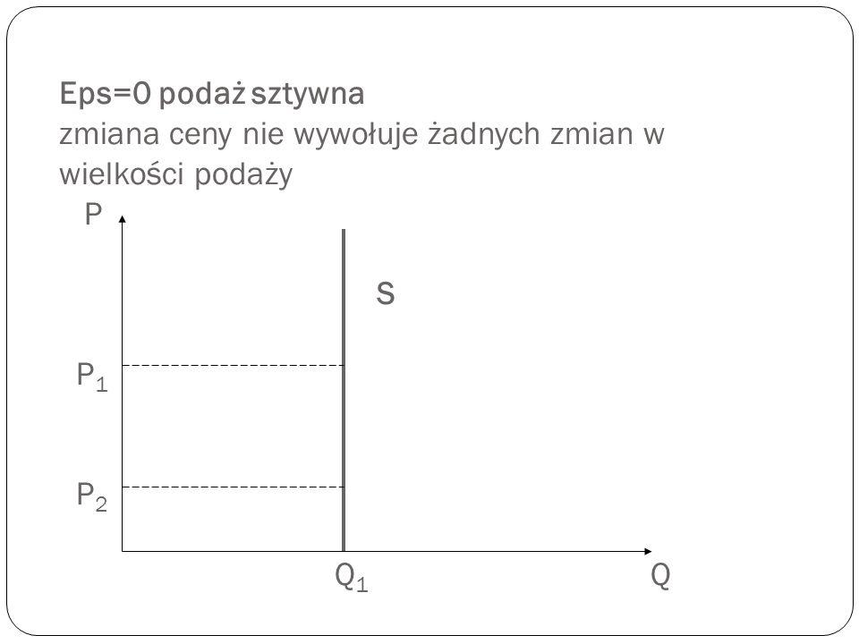 Eps=0 podaż sztywna zmiana ceny nie wywołuje żadnych zmian w wielkości podaży P S P1 P2 Q1 Q