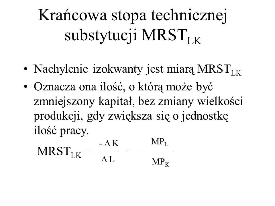 Krańcowa stopa technicznej substytucji MRSTLK