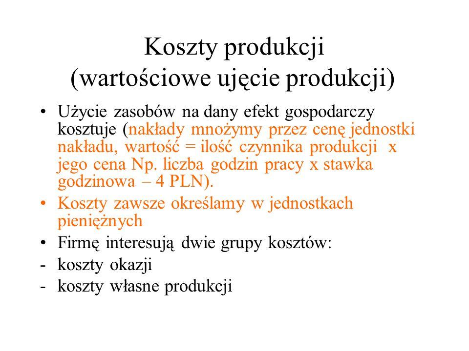 Koszty produkcji (wartościowe ujęcie produkcji)