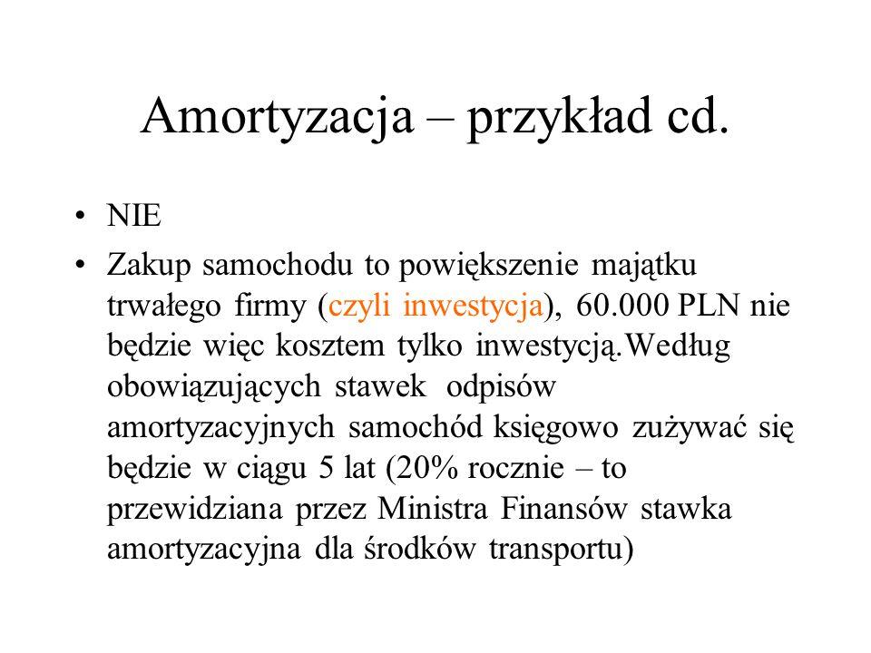 Amortyzacja – przykład cd.