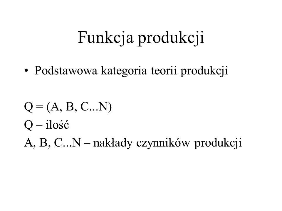 Funkcja produkcji Podstawowa kategoria teorii produkcji