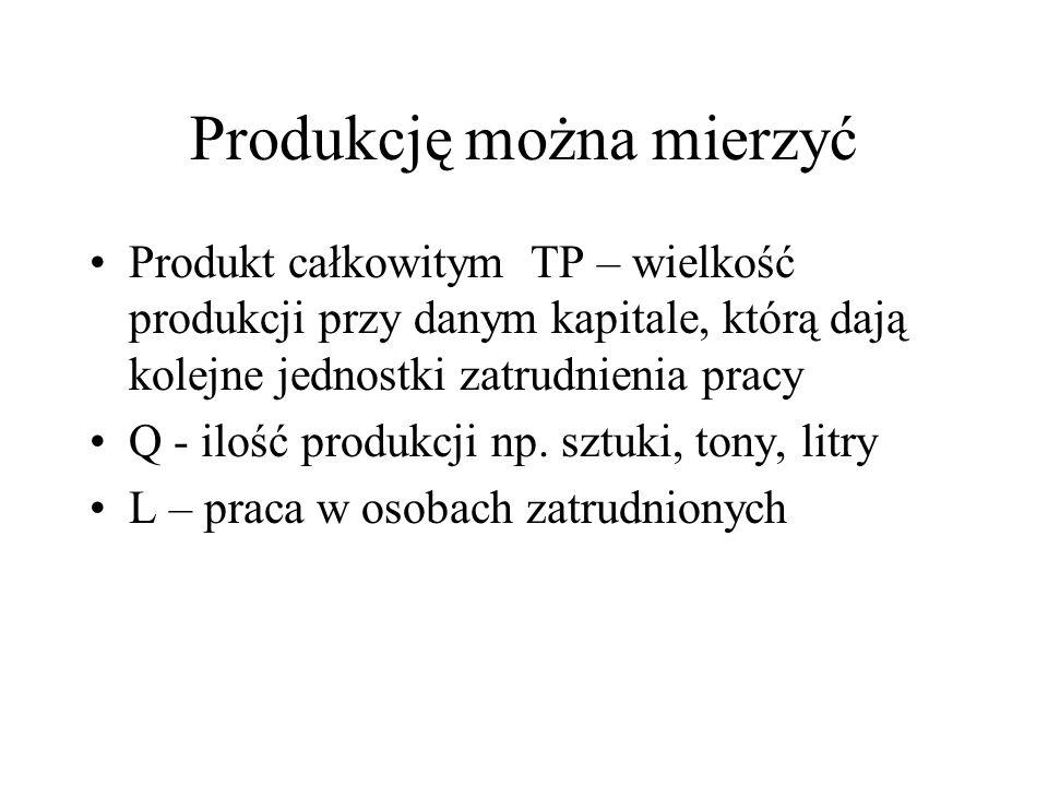 Produkcję można mierzyć