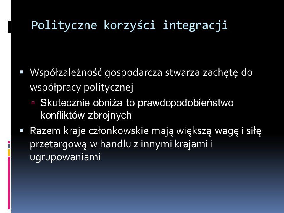 Polityczne korzyści integracji