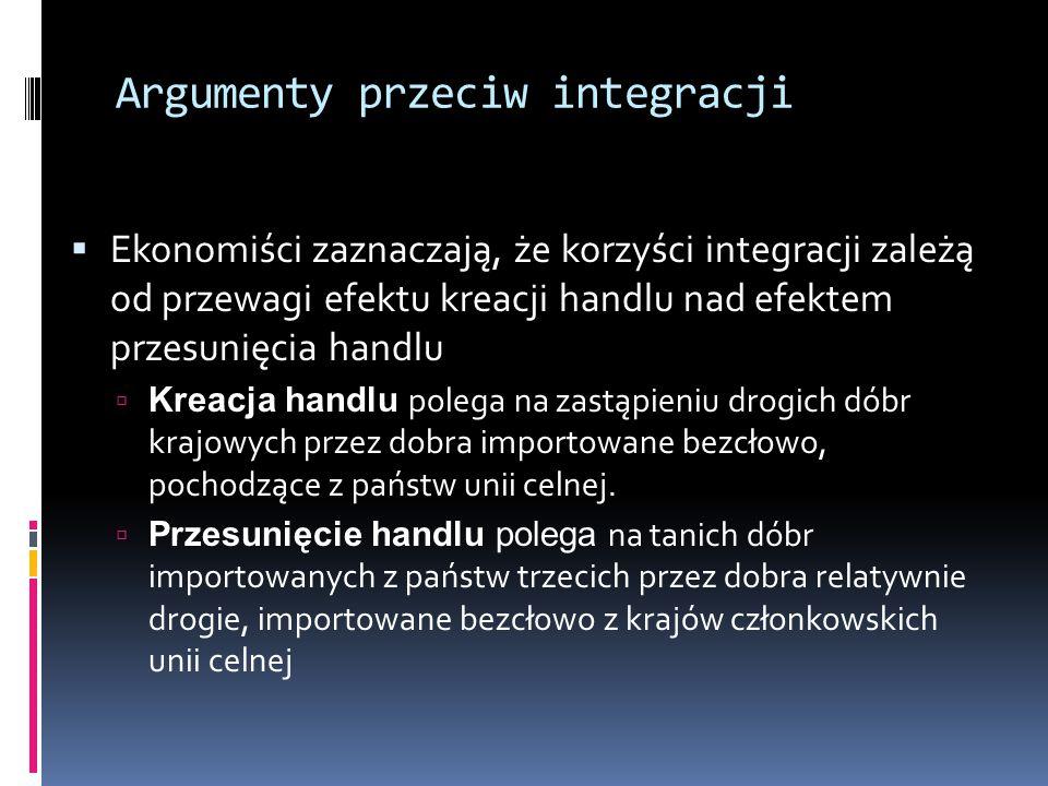 Argumenty przeciw integracji