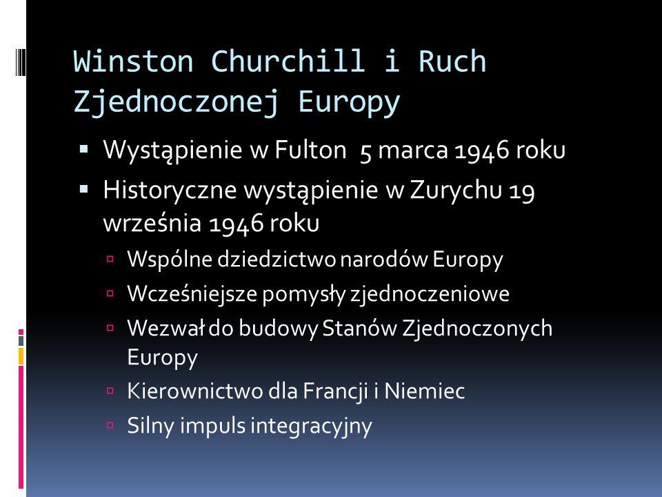 Winston Churchill i Ruch Zjednoczonej Europy