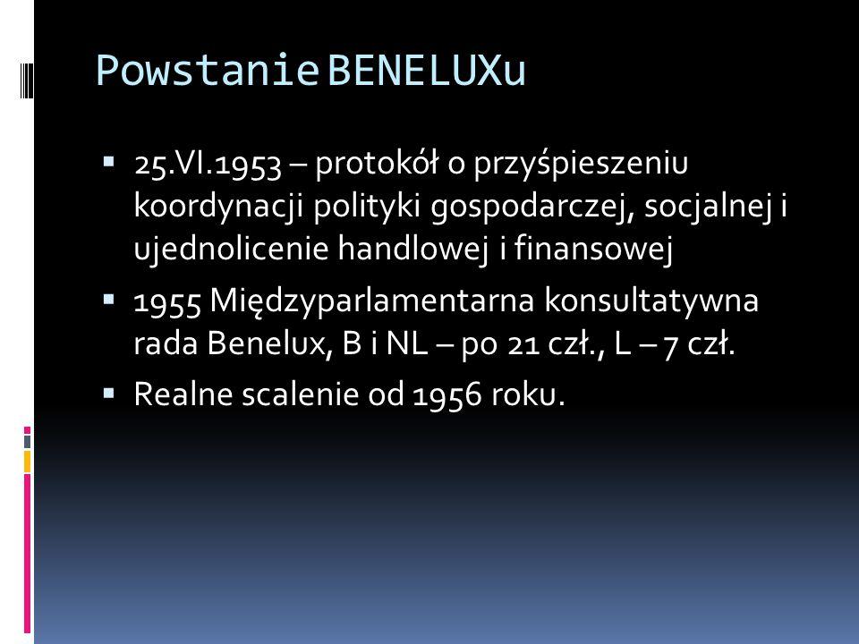 Powstanie BENELUXu 25.VI.1953 – protokół o przyśpieszeniu koordynacji polityki gospodarczej, socjalnej i ujednolicenie handlowej i finansowej.