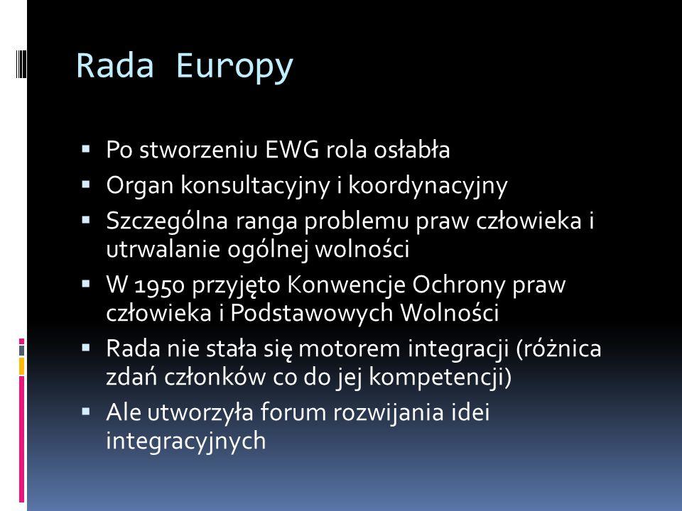 Rada Europy Po stworzeniu EWG rola osłabła