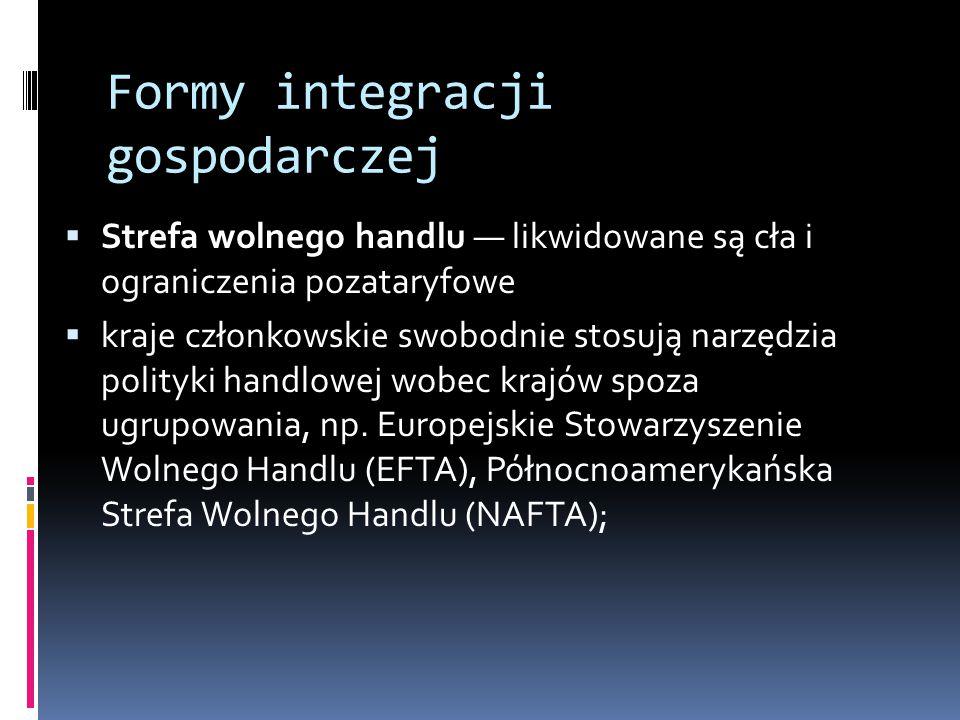 Formy integracji gospodarczej