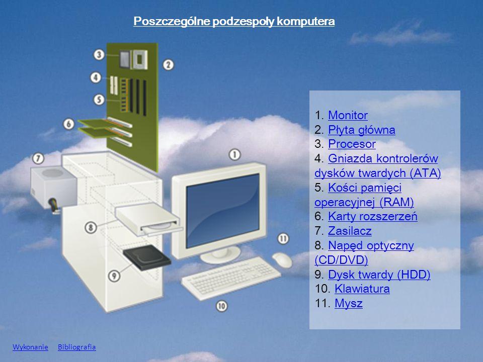 Poszczególne podzespoły komputera