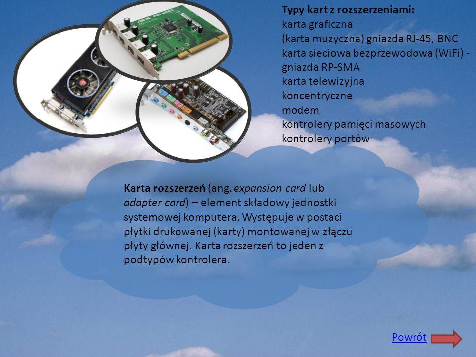 Typy kart z rozszerzeniami: