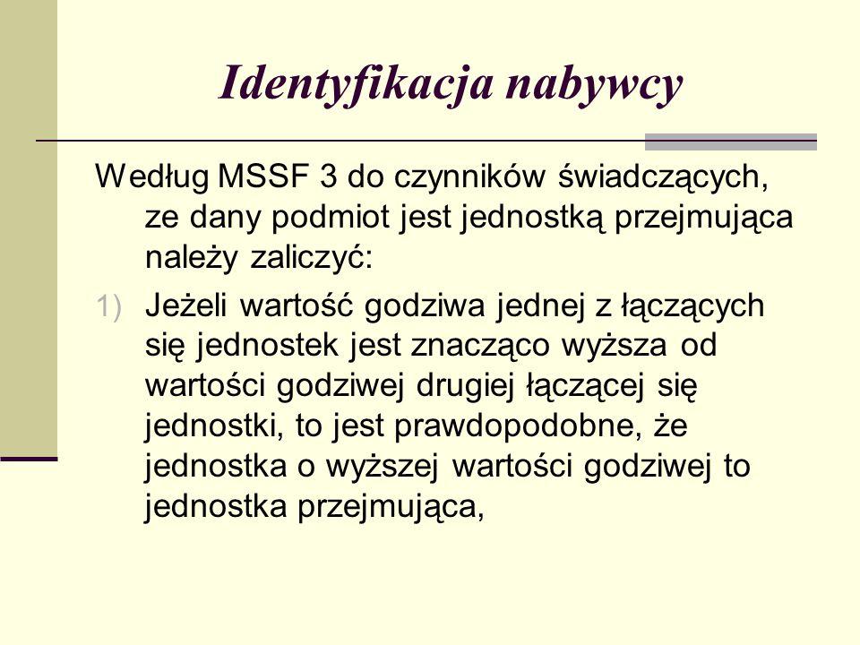 Identyfikacja nabywcy