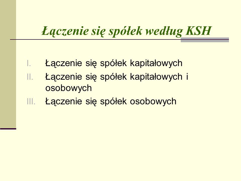 Łączenie się spółek według KSH