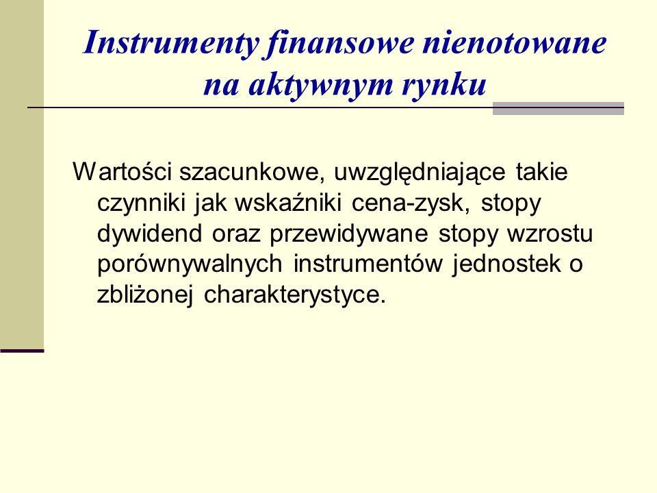 Instrumenty finansowe nienotowane na aktywnym rynku