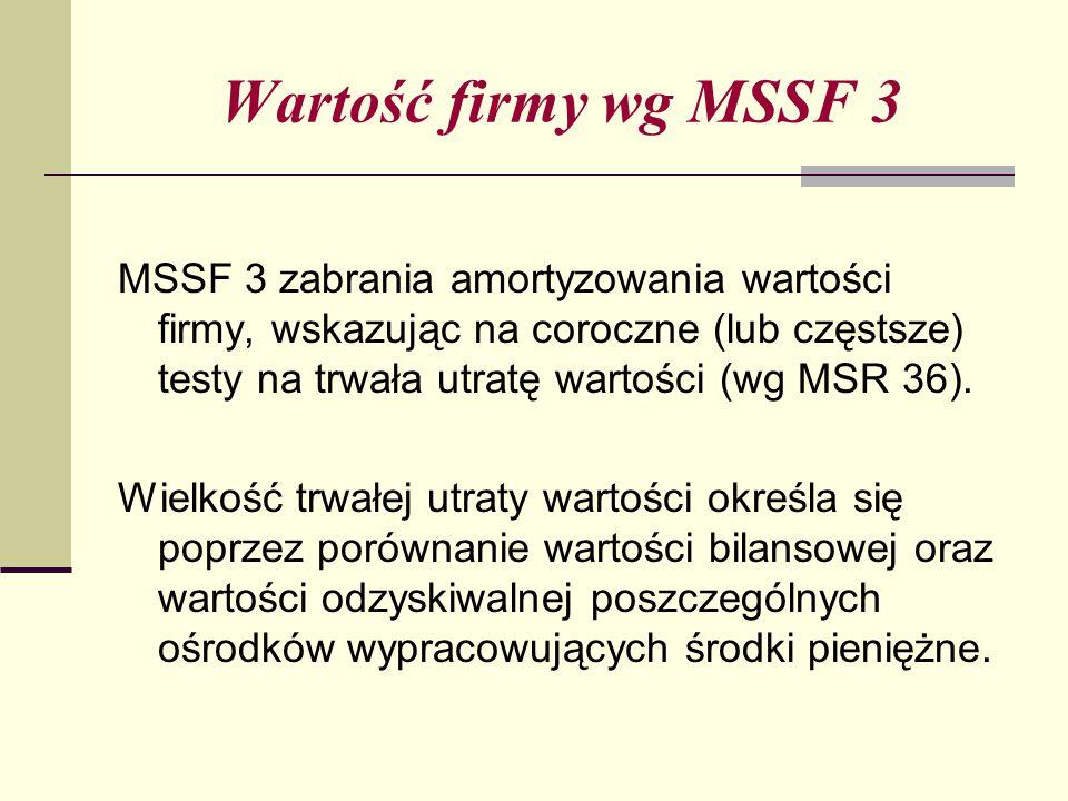 Wartość firmy wg MSSF 3