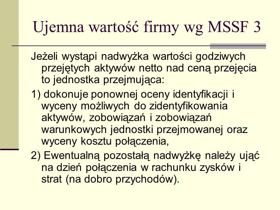 Ujemna wartość firmy wg MSSF 3