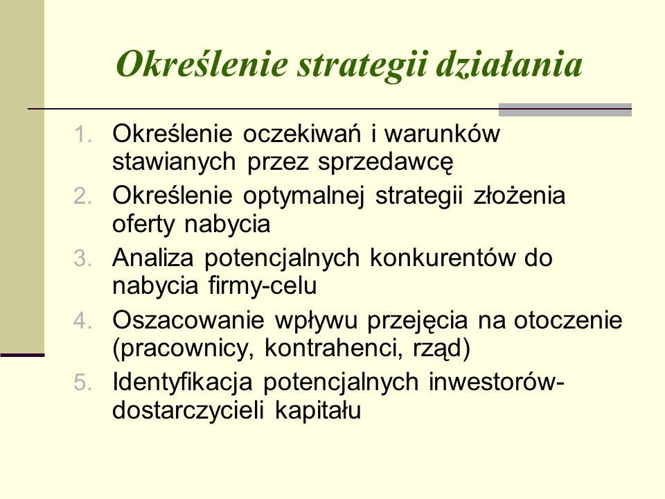 Określenie strategii działania