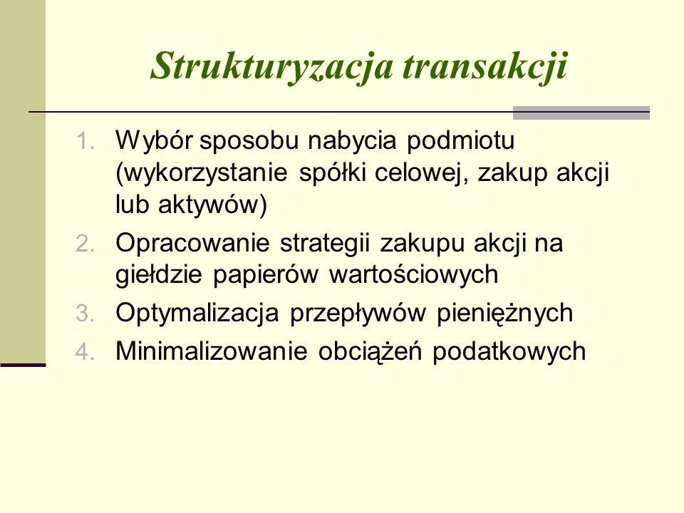 Strukturyzacja transakcji
