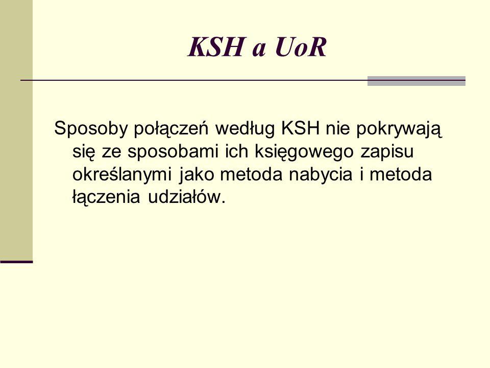 KSH a UoR